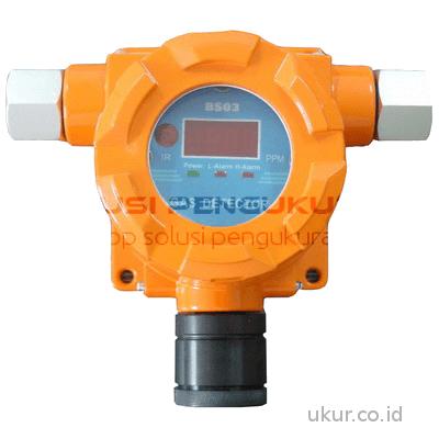 Alat Pendeteksi dan Transmitter Gas BS03